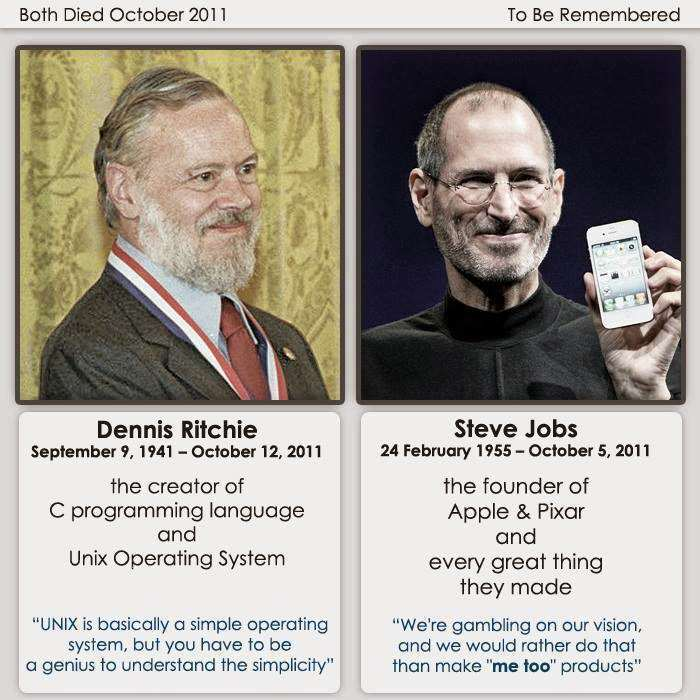 dennis ritchie vs steve jobs