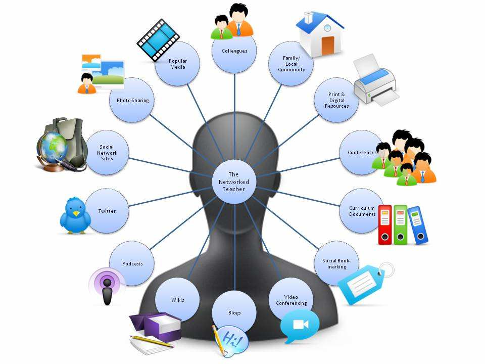 connected teacher